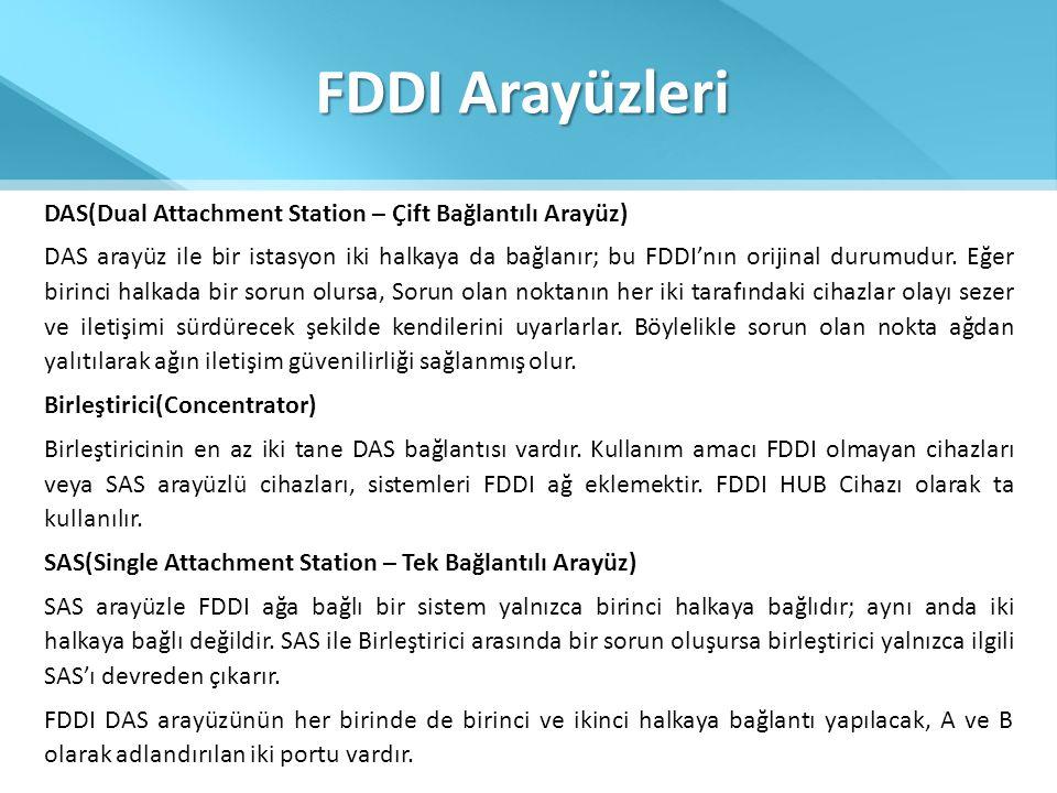 FDDI Arayüzleri DAS(Dual Attachment Station – Çift Bağlantılı Arayüz)