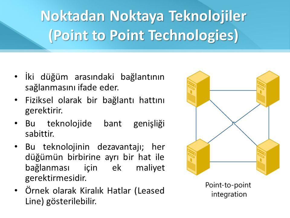 Noktadan Noktaya Teknolojiler (Point to Point Technologies)