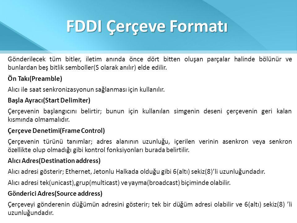 FDDI Çerçeve Formatı