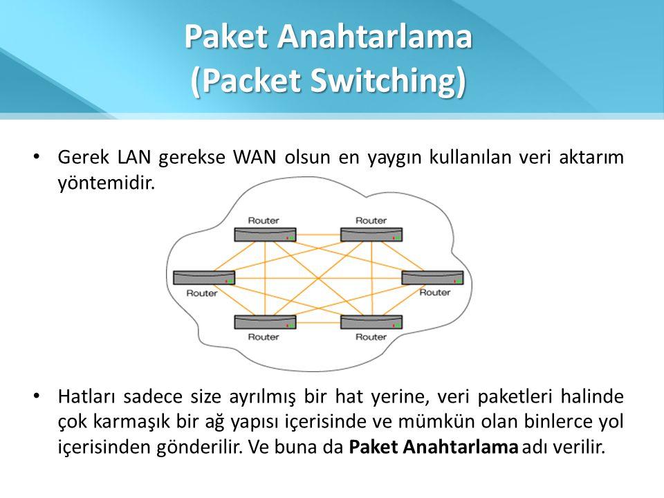 Paket Anahtarlama (Packet Switching)