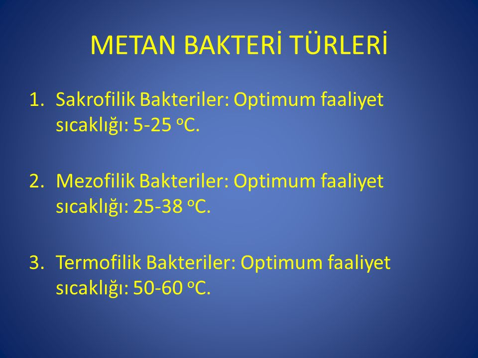 METAN BAKTERİ TÜRLERİ Sakrofilik Bakteriler: Optimum faaliyet sıcaklığı: 5-25 oC. Mezofilik Bakteriler: Optimum faaliyet sıcaklığı: 25-38 oC.