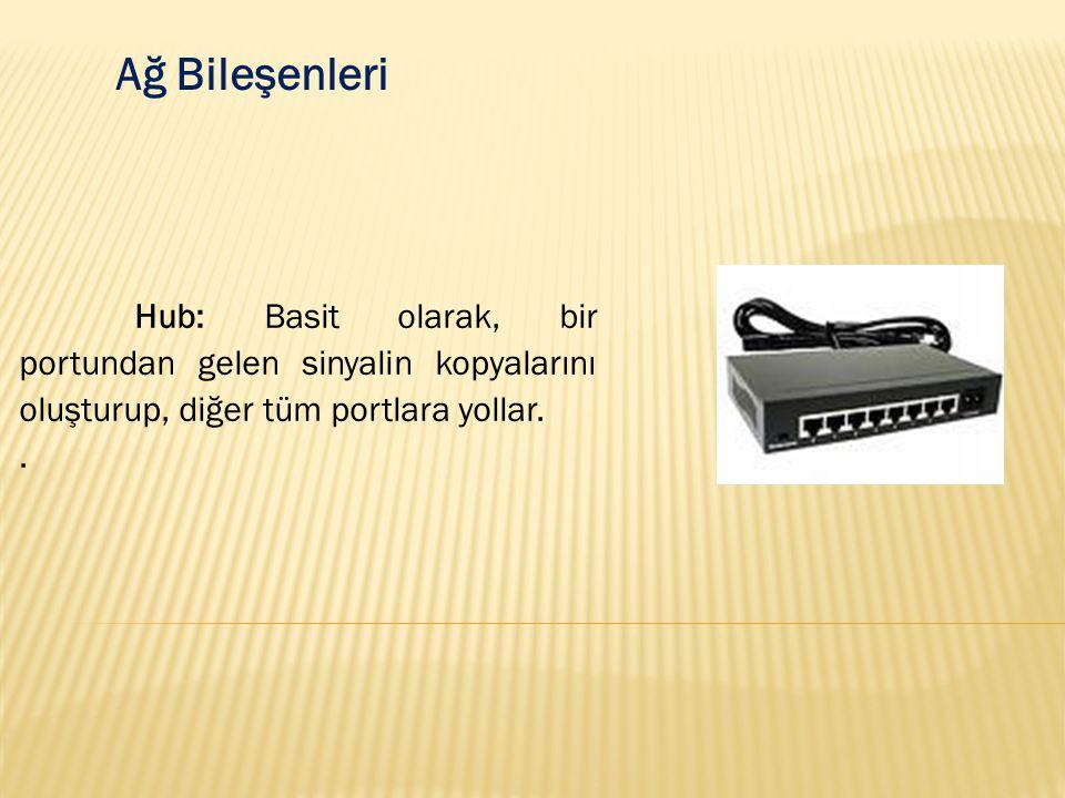 Ağ Bileşenleri Hub: Basit olarak, bir portundan gelen sinyalin kopyalarını oluşturup, diğer tüm portlara yollar.