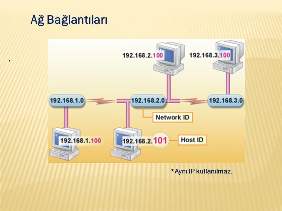 Ağ Bağlantıları . *Aynı IP kullanılmaz.