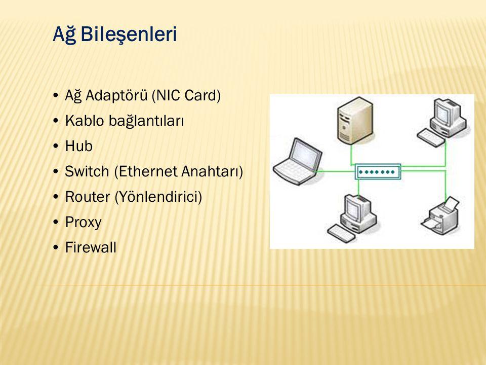 Ağ Bileşenleri Ağ Adaptörü (NIC Card) Kablo bağlantıları Hub