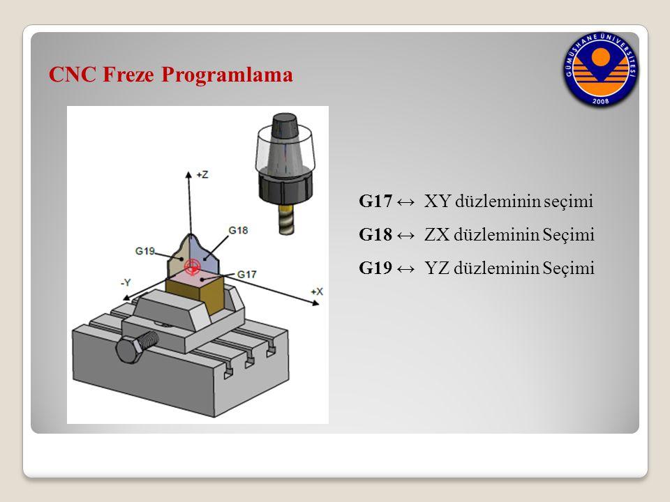 CNC Freze Programlama G17 ↔ XY düzleminin seçimi