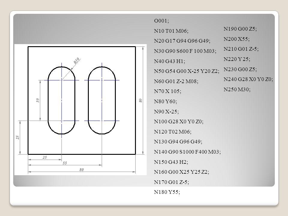O001; N10 T01 M06; N20 G17 G94 G96 G49; N30 G90 S600 F 100 M03; N40 G43 H1; N50 G54 G00 X-25 Y20 Z2;