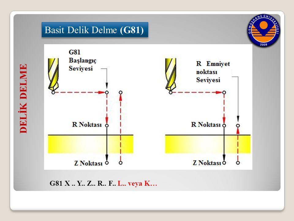 Basit Delik Delme (G81) DELİK DELME