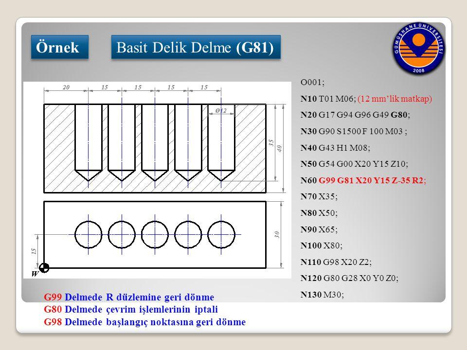 Örnek Basit Delik Delme (G81) G99 Delmede R düzlemine geri dönme