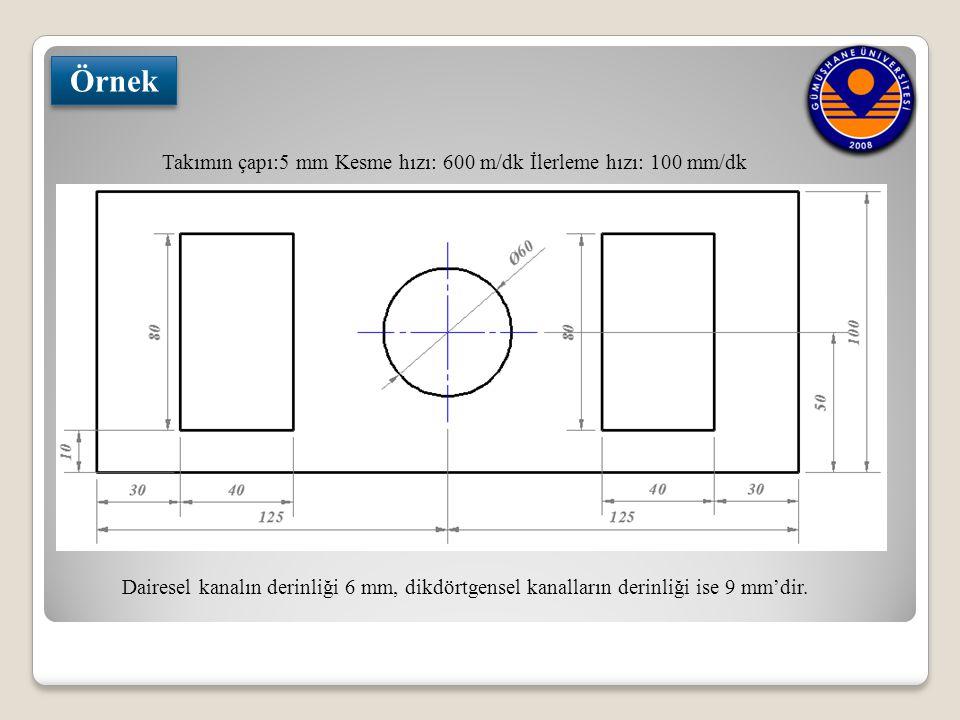 Örnek Takımın çapı:5 mm Kesme hızı: 600 m/dk İlerleme hızı: 100 mm/dk
