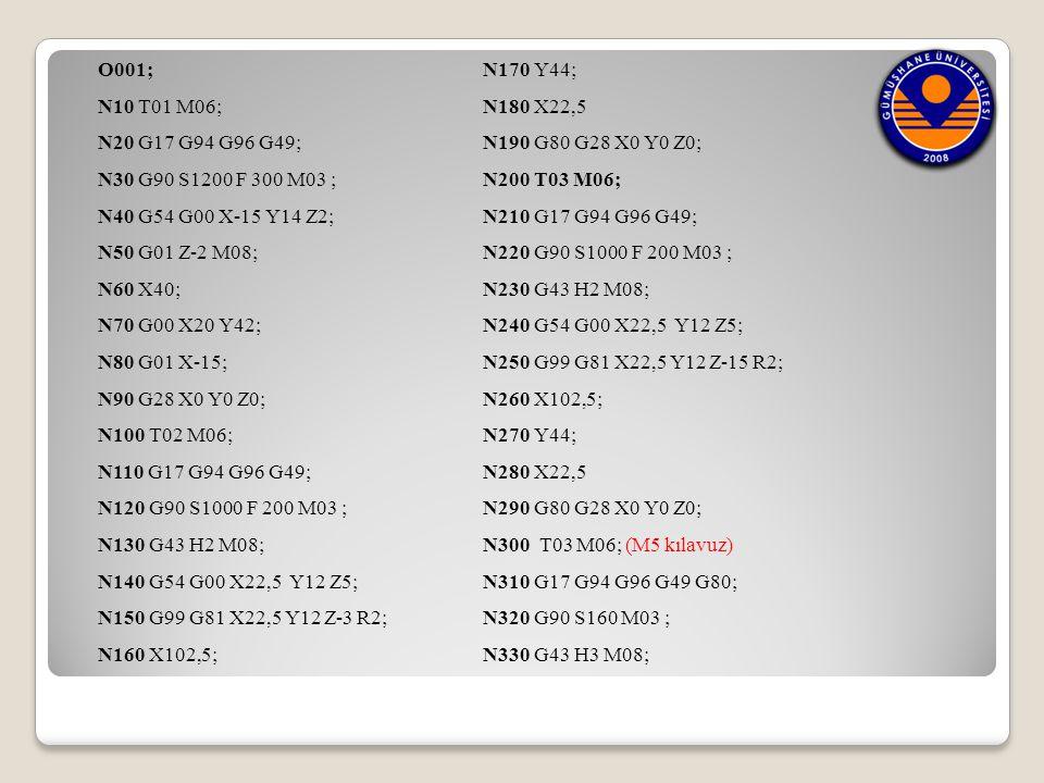 O001; N170 Y44; N10 T01 M06; N180 X22,5. N20 G17 G94 G96 G49; N190 G80 G28 X0 Y0 Z0; N30 G90 S1200 F 300 M03 ;