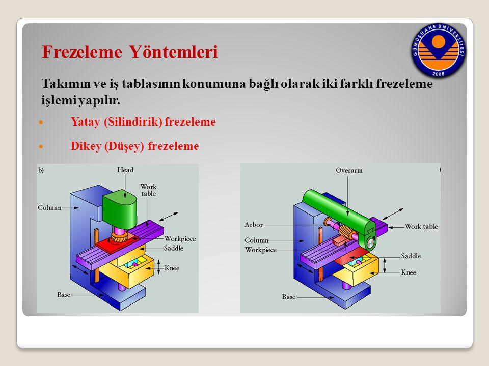 Frezeleme Yöntemleri Takımın ve iş tablasının konumuna bağlı olarak iki farklı frezeleme işlemi yapılır.