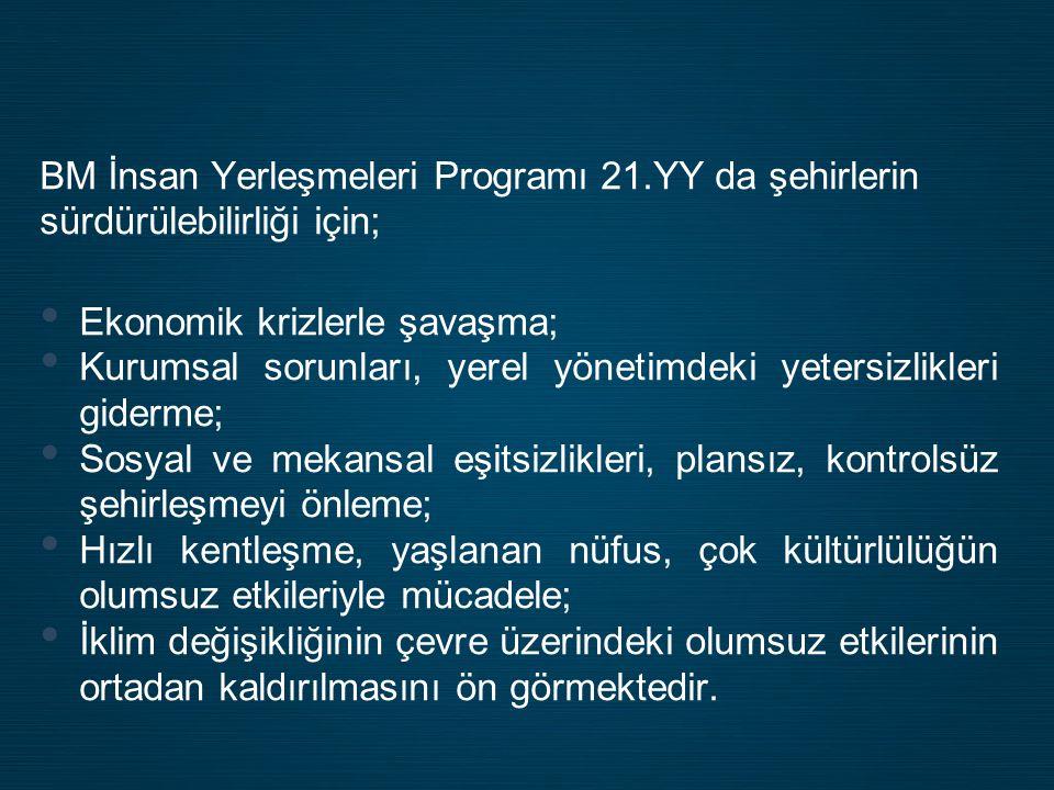 BM İnsan Yerleşmeleri Programı 21