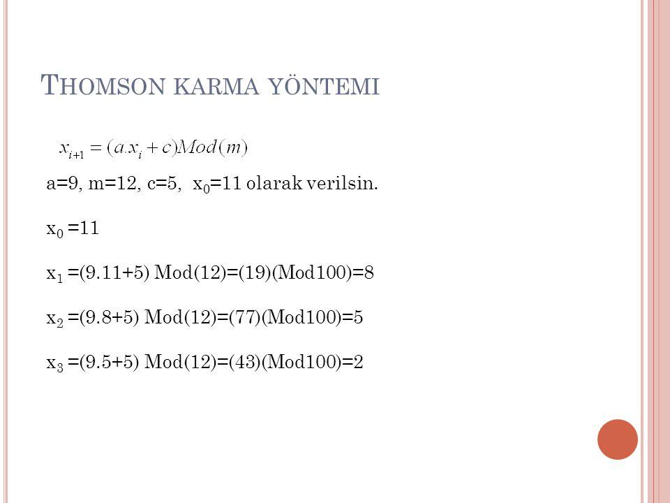 Thomson karma yöntemi a=9, m=12, c=5, x0=11 olarak verilsin. x0 =11