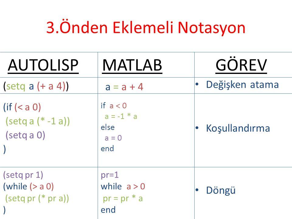 3.Önden Eklemeli Notasyon