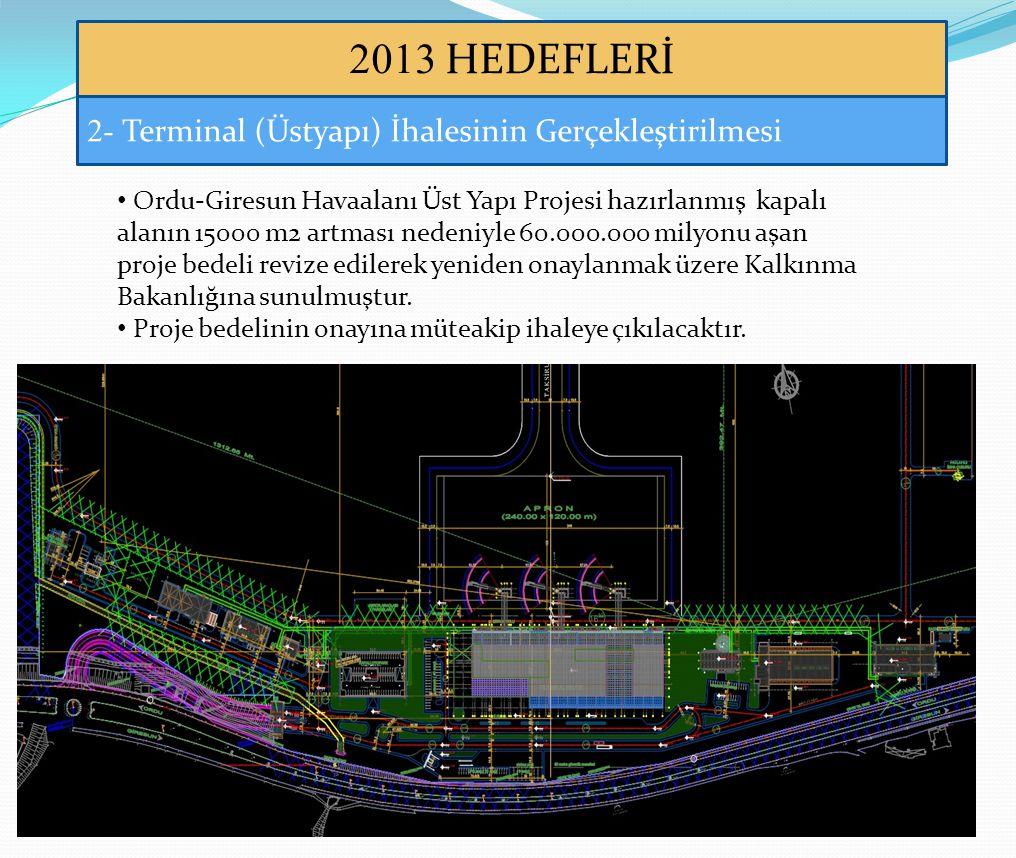 2013 HEDEFLERİ 2- Terminal (Üstyapı) İhalesinin Gerçekleştirilmesi