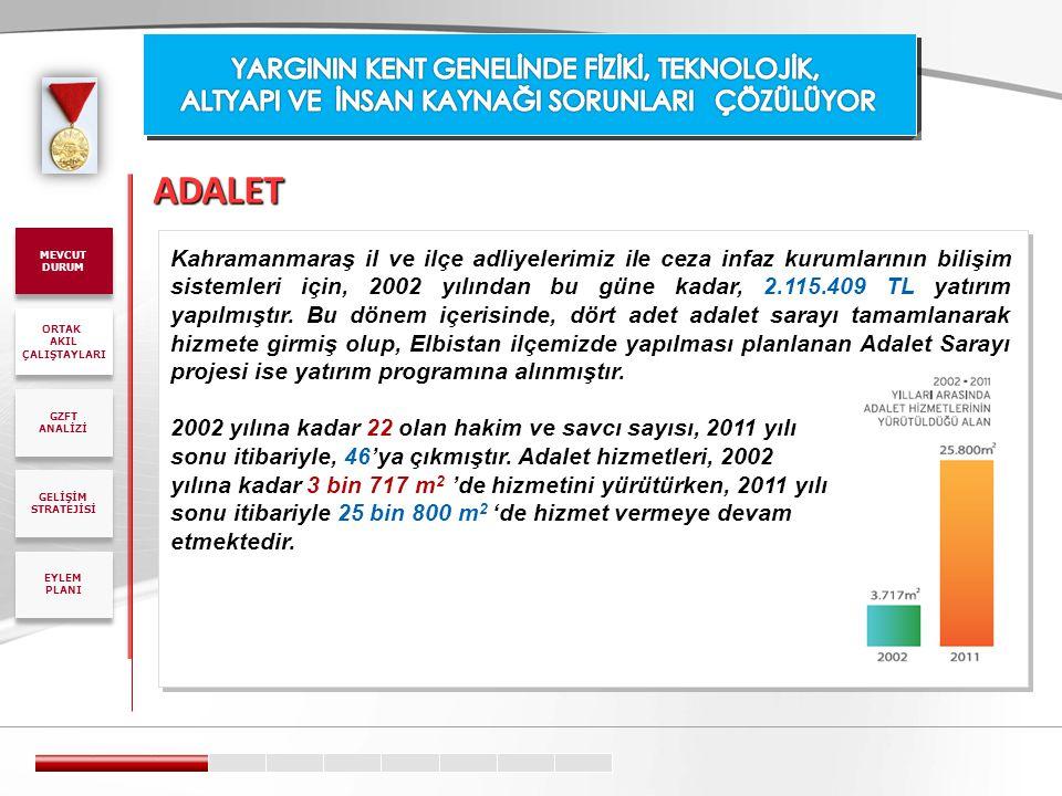 ADALET YARGININ KENT GENELİNDE FİZİKİ, TEKNOLOJİK,