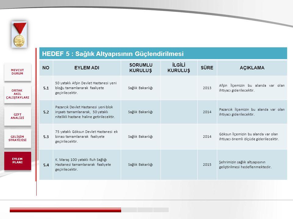 HEDEF 5 : Sağlık Altyapısının Güçlendirilmesi
