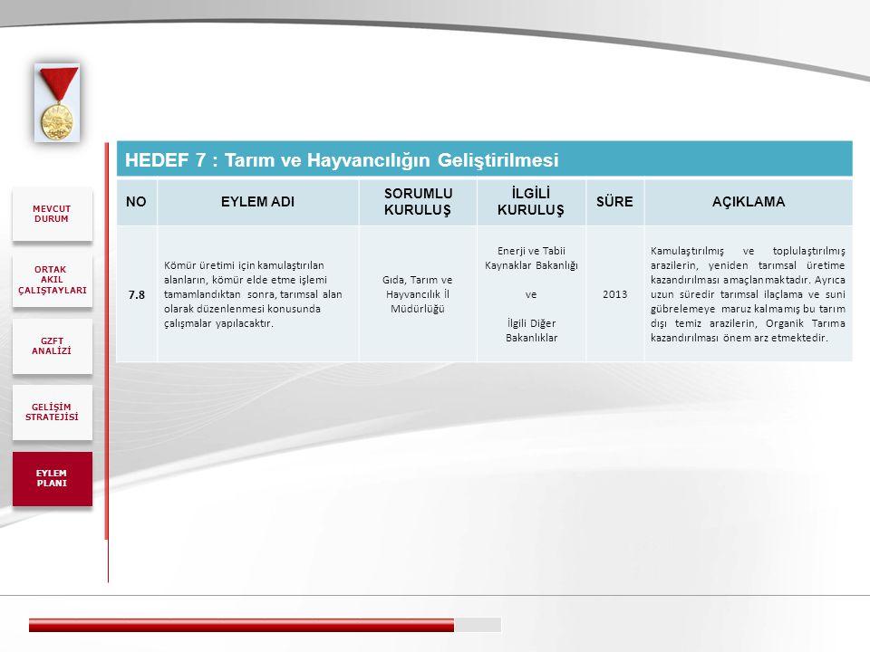 HEDEF 7 : Tarım ve Hayvancılığın Geliştirilmesi