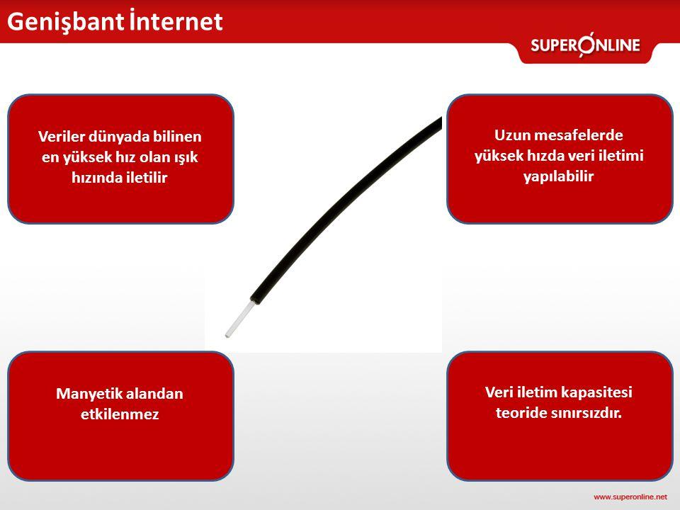Genişbant İnternet Veriler dünyada bilinen en yüksek hız olan ışık hızında iletilir. Uzun mesafelerde yüksek hızda veri iletimi yapılabilir.