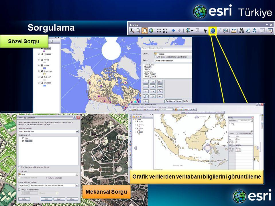 Grafik verilerden veritabanı bilgilerini görüntüleme