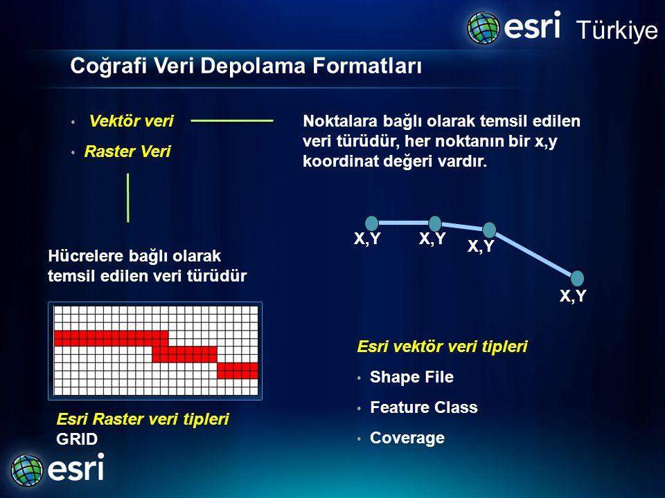 Coğrafi Veri Depolama Formatları