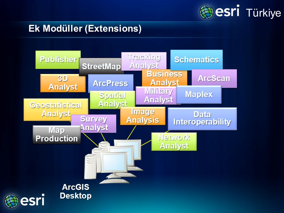 Ek Modüller (Extensions)