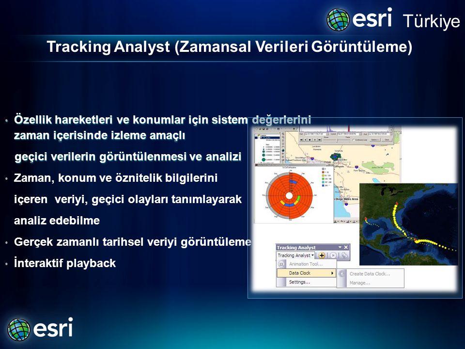Tracking Analyst (Zamansal Verileri Görüntüleme)