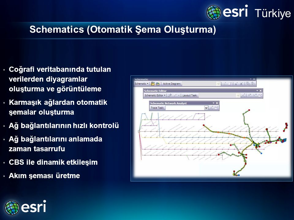 Schematics (Otomatik Şema Oluşturma)