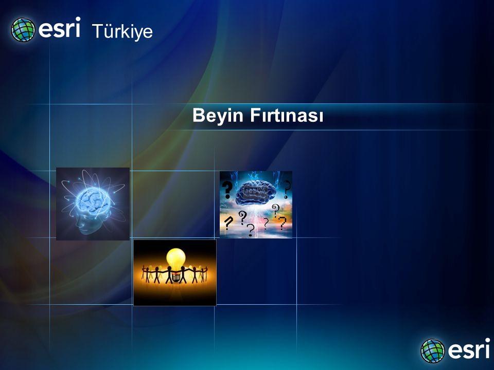 Türkiye Beyin Fırtınası
