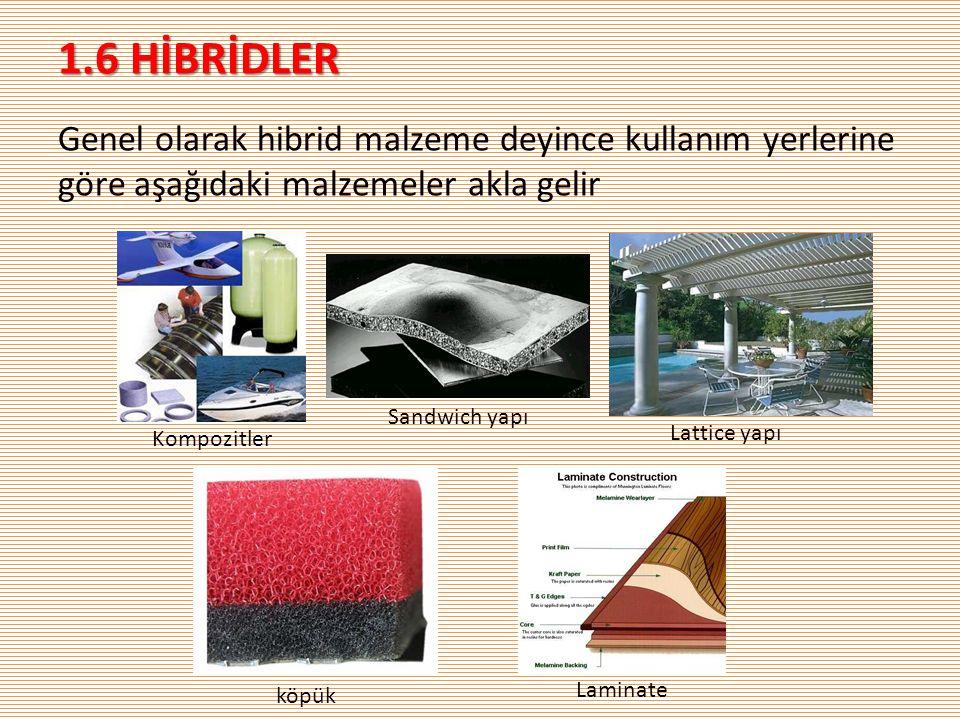 1.6 HİBRİDLER Genel olarak hibrid malzeme deyince kullanım yerlerine göre aşağıdaki malzemeler akla gelir.