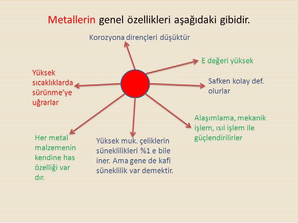 Metallerin genel özellikleri aşağıdaki gibidir
