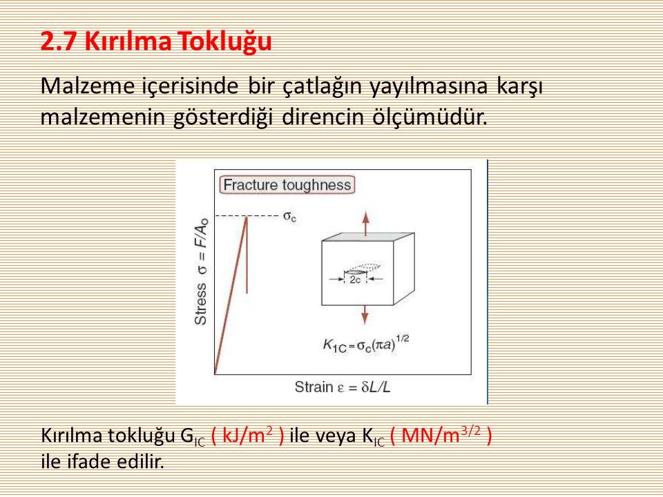 2.7 Kırılma Tokluğu Malzeme içerisinde bir çatlağın yayılmasına karşı malzemenin gösterdiği direncin ölçümüdür.