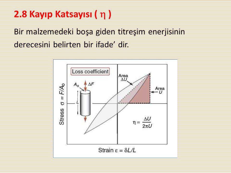 2.8 Kayıp Katsayısı (  ) Bir malzemedeki boşa giden titreşim enerjisinin derecesini belirten bir ifade' dir.