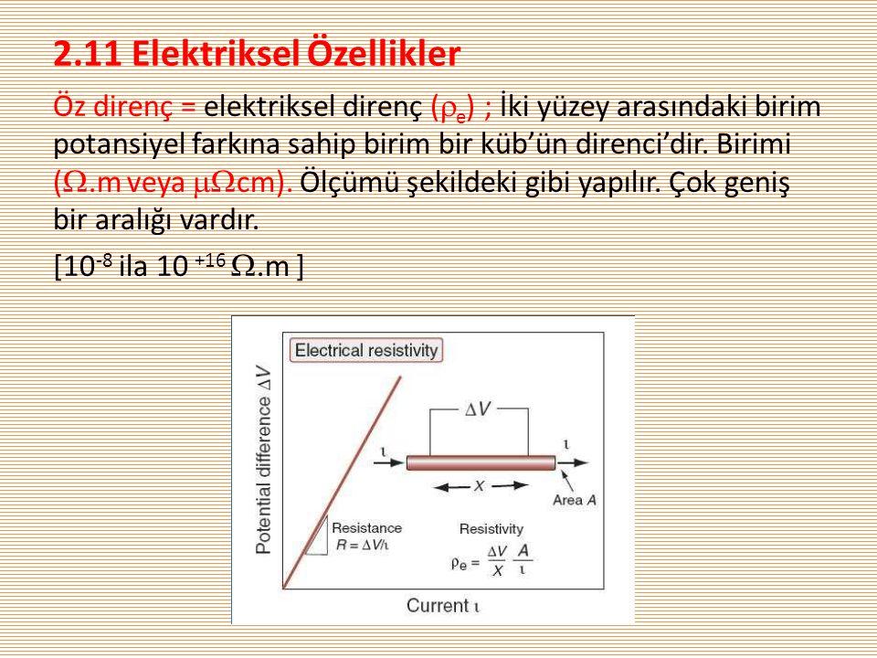 2.11 Elektriksel Özellikler