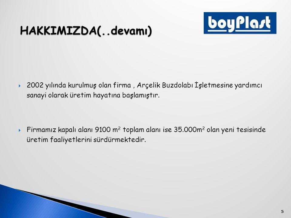 HAKKIMIZDA(..devamı) 2002 yılında kurulmuş olan firma , Arçelik Buzdolabı İşletmesine yardımcı sanayi olarak üretim hayatına başlamıştır.