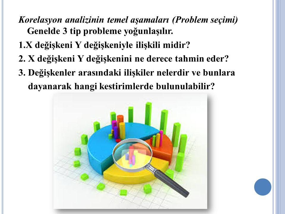 Korelasyon analizinin temel aşamaları (Problem seçimi) Genelde 3 tip probleme yoğunlaşılır.