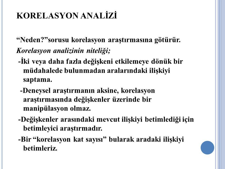 KORELASYON ANALİZİ Neden sorusu korelasyon araştırmasına götürür.