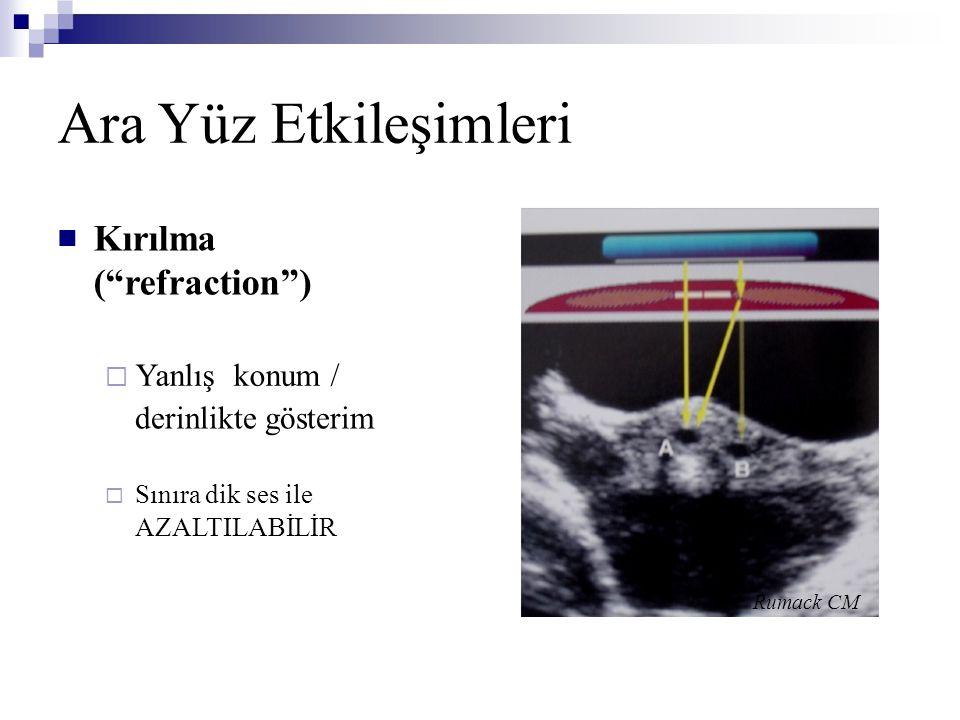 Ara Yüz Etkileşimleri Kırılma ( refraction ) konum /