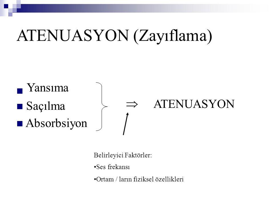 ATENUASYON (Zayıflama)