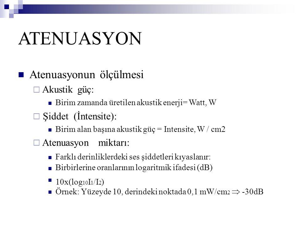 ATENUASYON Atenuasyonun ölçülmesi güç: (İntensite): miktarı: 
