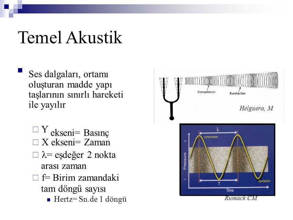 Temel Akustik Ses dalgaları, ortamı oluşturan madde yapı
