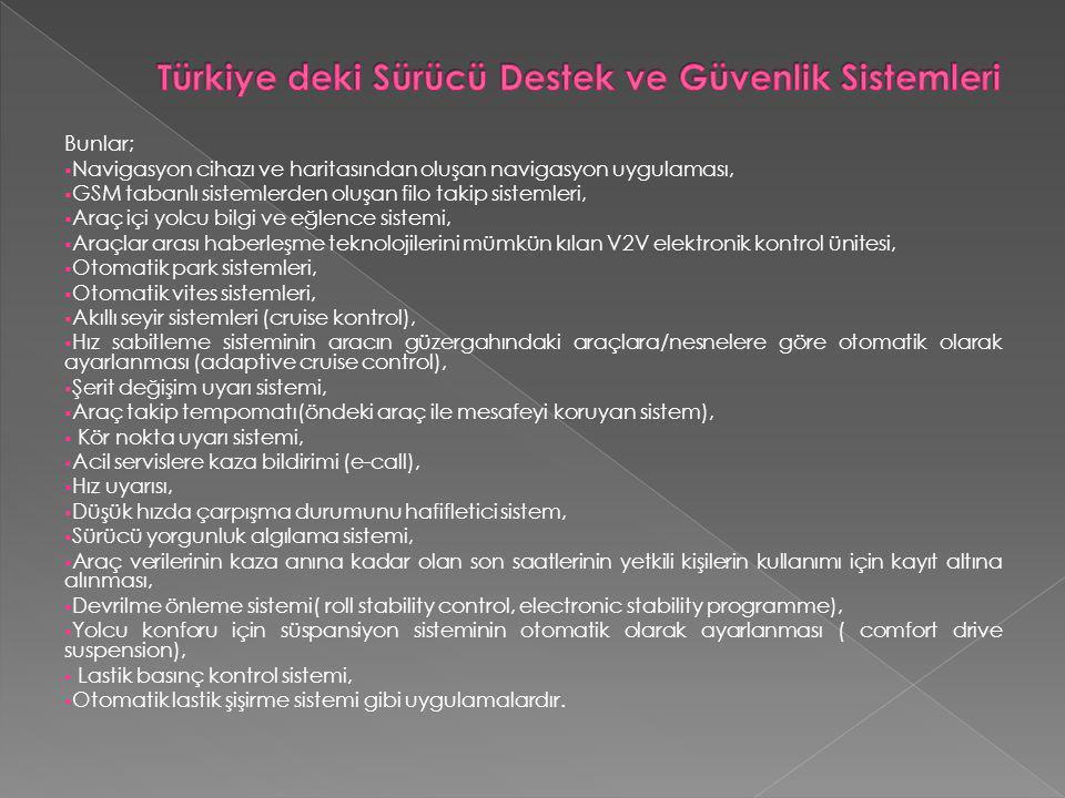 Türkiye deki Sürücü Destek ve Güvenlik Sistemleri