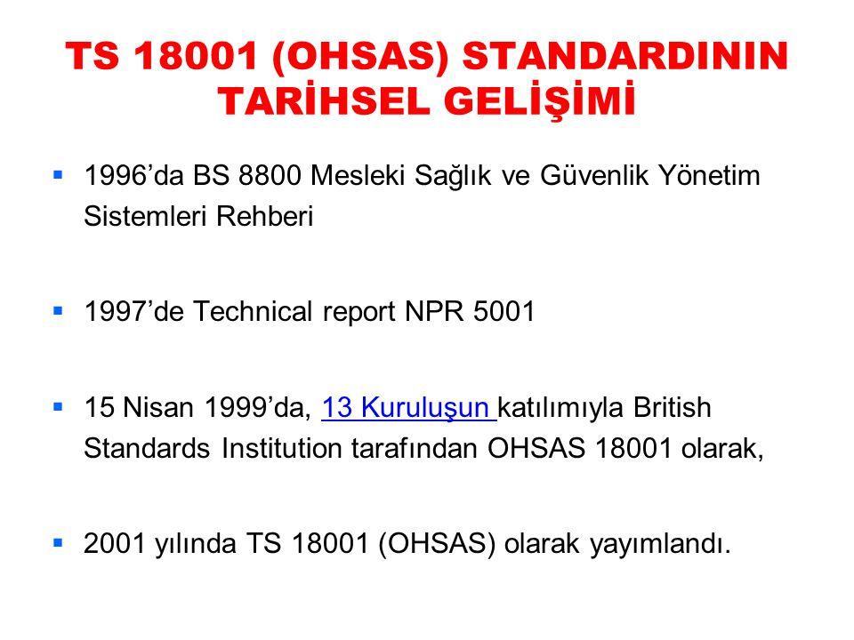 TS 18001 (OHSAS) STANDARDININ TARİHSEL GELİŞİMİ