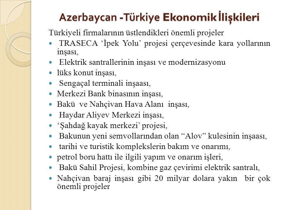 Azerbaycan -Türkiye Ekonomik İlişkileri