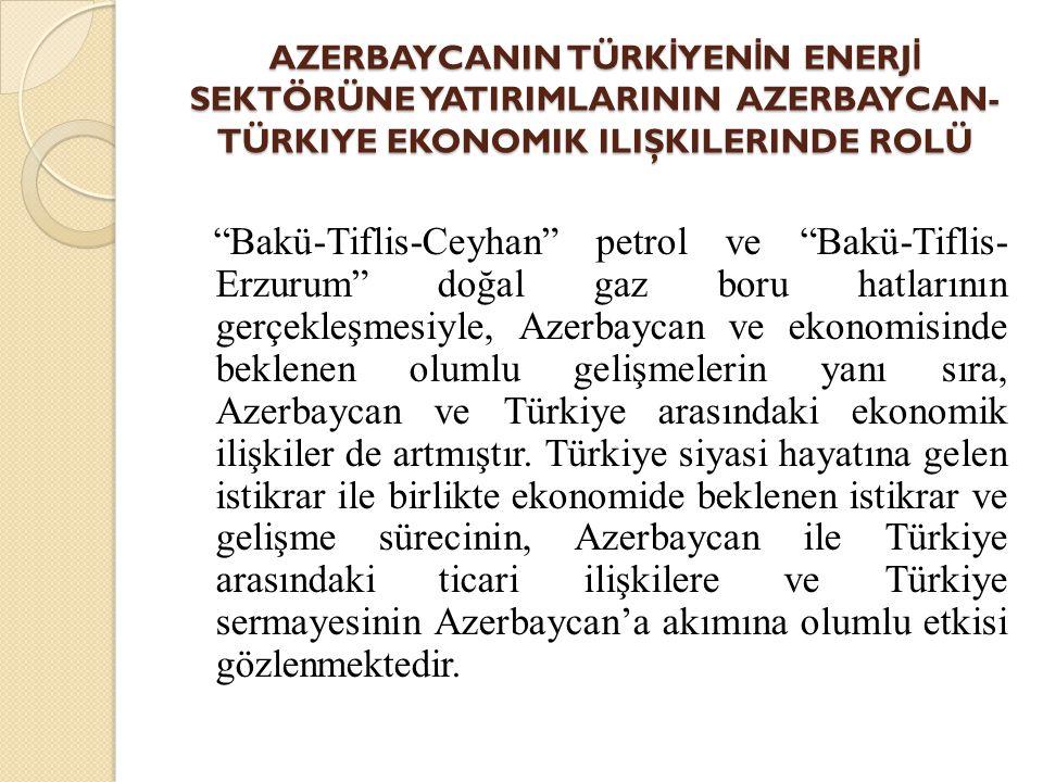 AZERBAYCANIN TÜRKİYENİN ENERJİ SEKTÖRÜNE YATIRIMLARININ AZERBAYCAN-TÜRKIYE EKONOMIK ILIŞKILERINDE ROLÜ