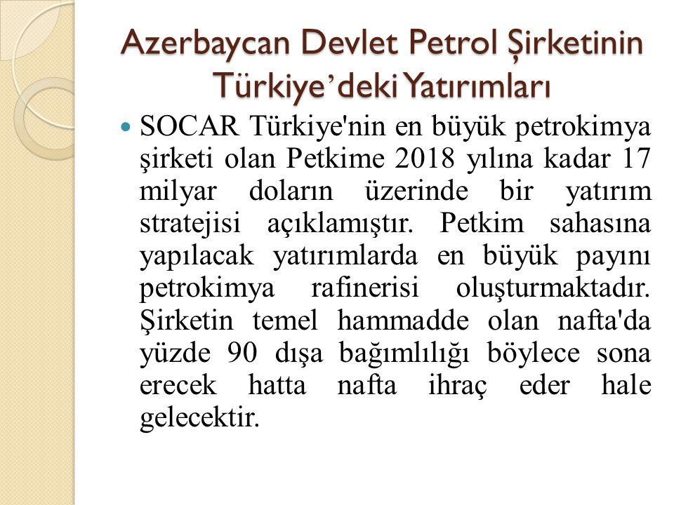Azerbaycan Devlet Petrol Şirketinin Türkiye'deki Yatırımları