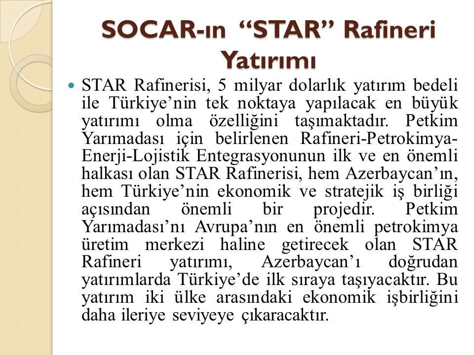 SOCAR-ın STAR Rafineri Yatırımı