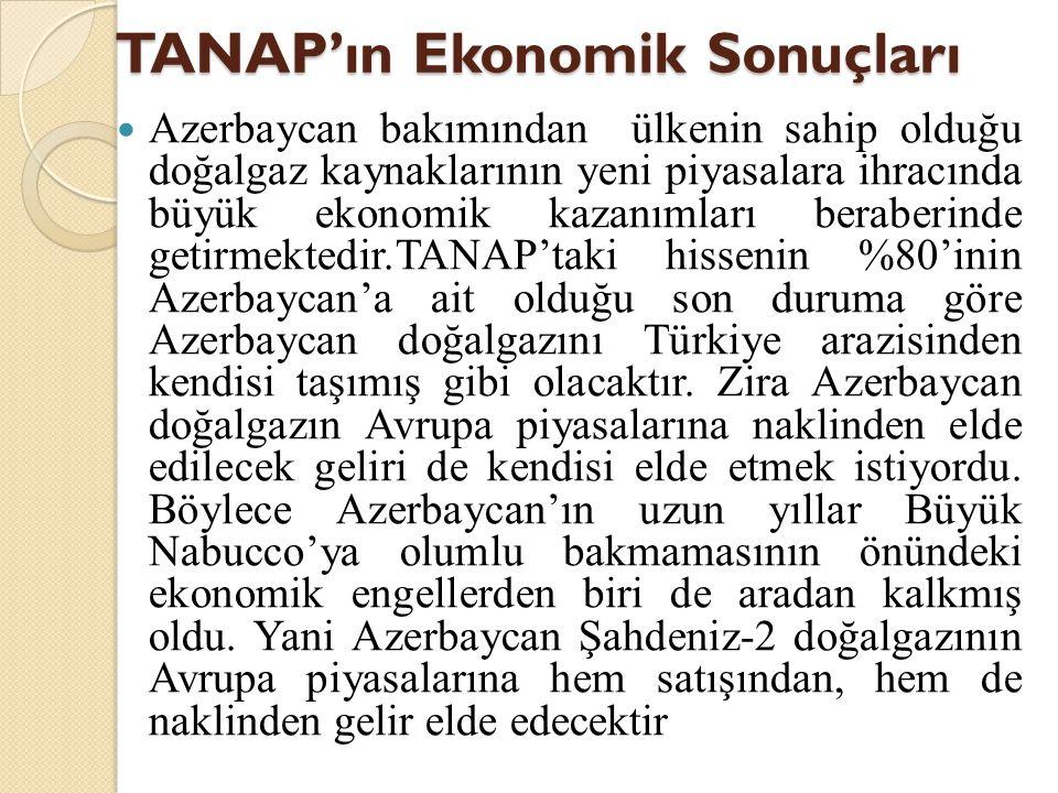 TANAP'ın Ekonomik Sonuçları