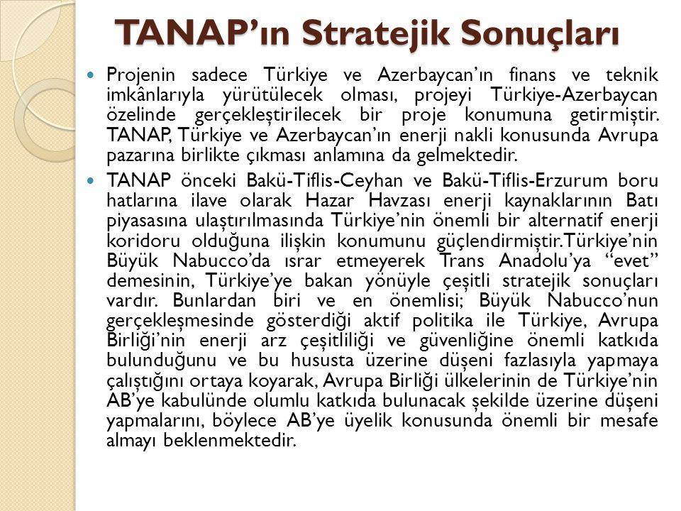 TANAP'ın Stratejik Sonuçları