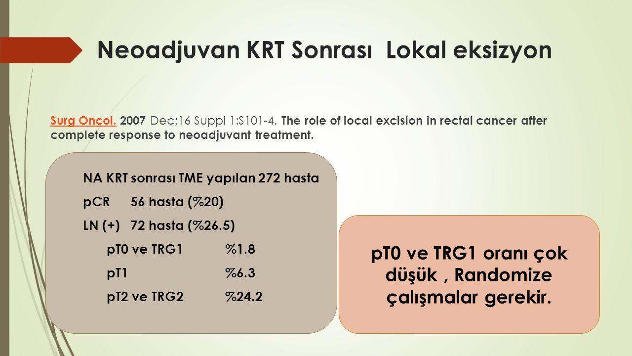 Neoadjuvan KRT Sonrası Lokal eksizyon